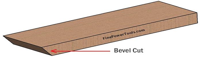 Bevel cut explained