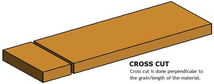 Crosscut explained