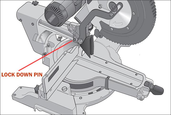 Miter Saw Unlocking illustration