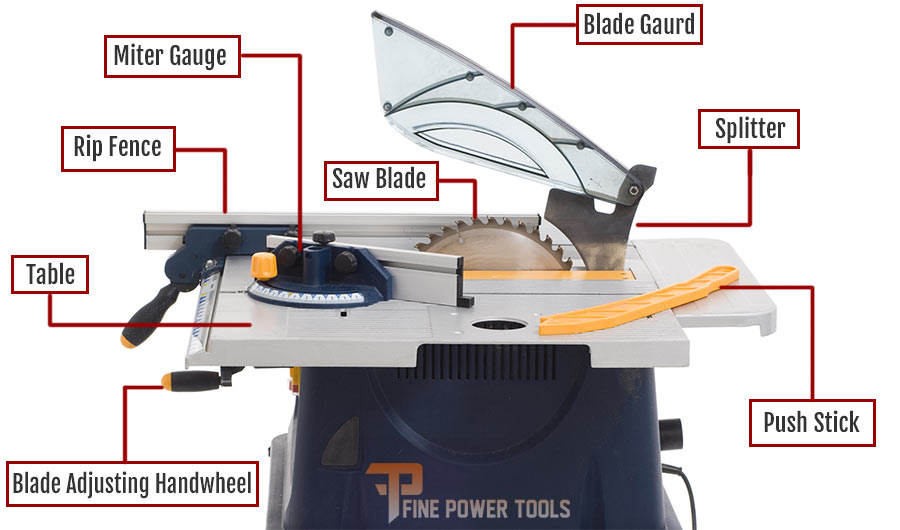 Astonishing Best Table Saw Which One Detailed Bench Saw Buying Guide Download Free Architecture Designs Embacsunscenecom