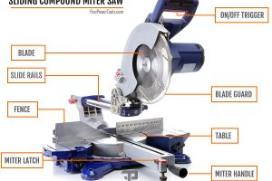 Sliding Compound Miter Saw Parts