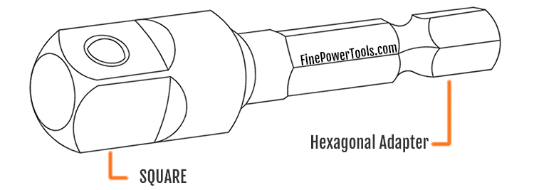 Hexagon to Square Adapter